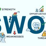 Grow Your Business - SWOT Analysis - Chapter 1