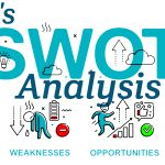 Tools to Grow Your Business - SWOT Analysis - Chapter 3